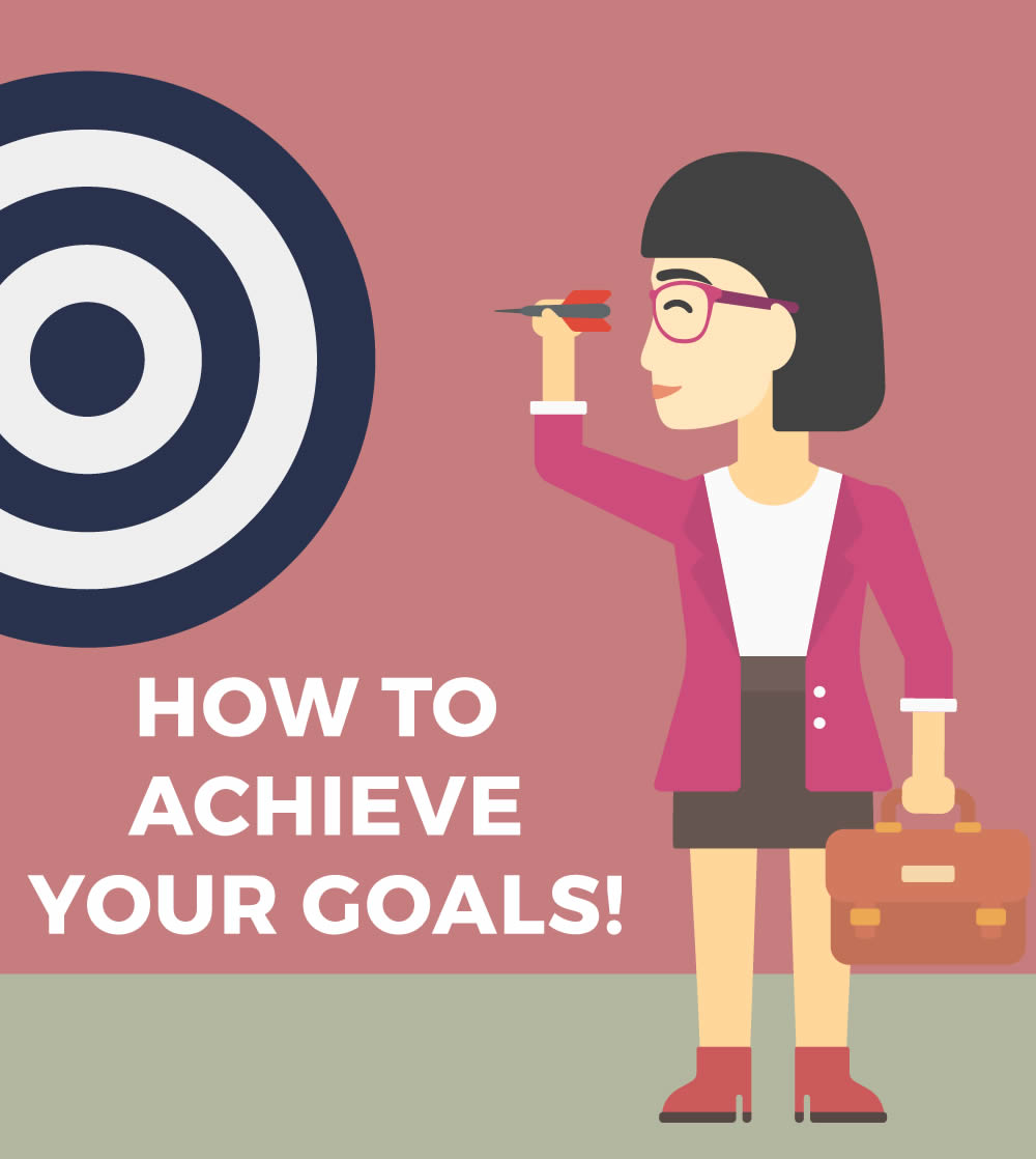 Achieve your goals faster with this 10 steps goal setting technique from NLP | 40plusentrepreneur.com